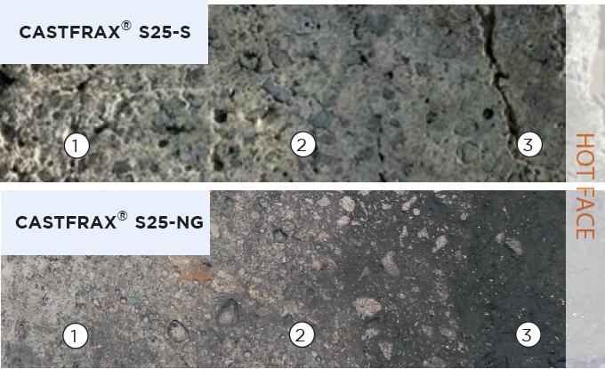 castfrax S25-NG 比较