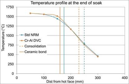 磷实际上对钢的最终性能具有各种负面影响。 基本上,由于铁素体固溶体的增强,它往往会增加抗拉强度。
