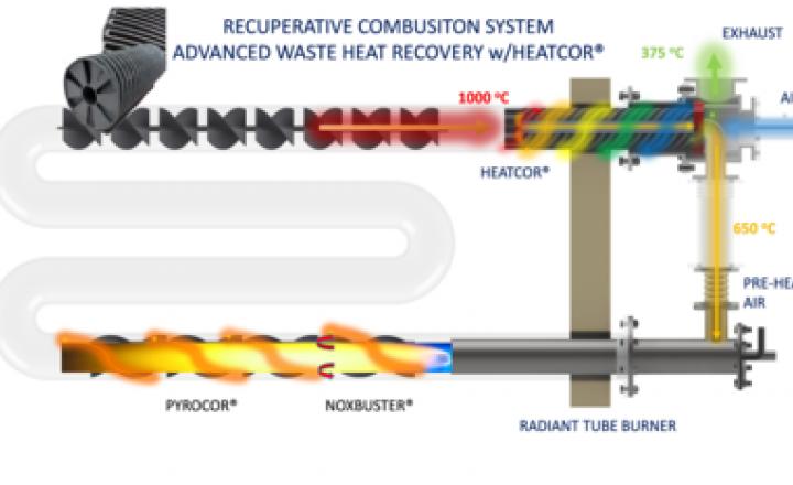 Total-Burner-Solutions-Assemblage-Modèle