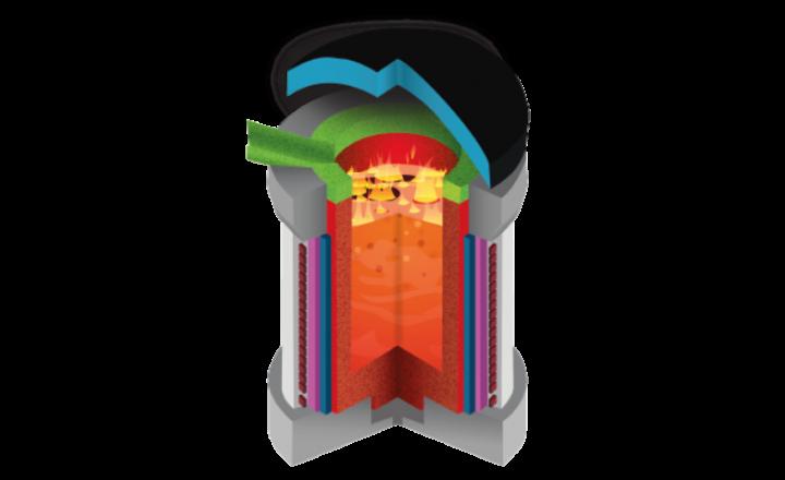 用于加热衬里产品的铸造无芯感应炉