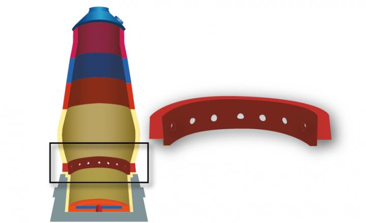 Les courroies de tuyères subissent généralement une abrasion sévère, une charge thermique élevée, des chocs thermiques et une corrosion importante par le fer fondu, les scories et les attaques intenses des alcalis et du zinc.