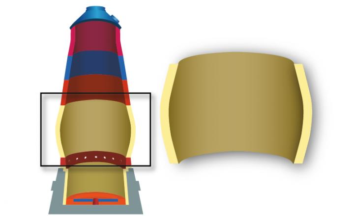 铁水和炉渣的出现需要使用 SiAlON 粘结材料——碳化硅 Sicanit® AI3 或刚玉基 Coranit 3S。