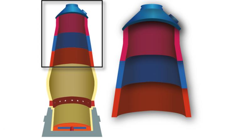 La cheminée supérieure est généralement la zone à plus basse température du haut fourneau, l'abrasion par la charge solide étant le principal mode d'usure.