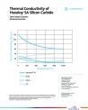 hexoloy-sa-conductivité-thermique-fr-1016-tds-215393